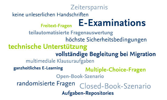 E-Examination - Tag Cloud